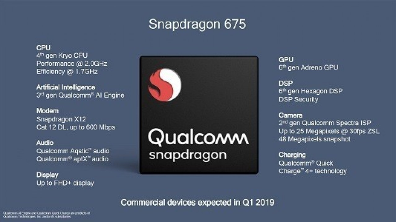 Qualcomm Snapdragon 675'in Geekbench Puanı Belli Oldu