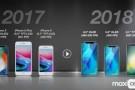 Apple, Gelecek Yıl 6.5 İnç'lik iPhone Modelini Sunacak