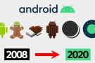 Geçmişten Günümüze Android'in Gelişimi