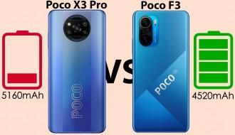 Poco F3 ve X3 Pro Batarya Testi