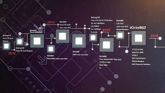 Huawei'nin yeni Kirin 960 yonga seti resmi olarak duyuruldu