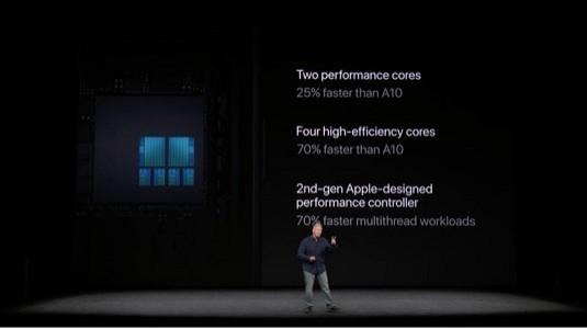 iOS Güncellemeleri Eski iPhone Modellerinin Performansını Düşürmüyor
