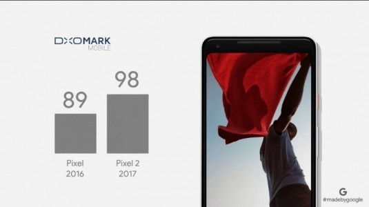 Pixel 2'nin kamerası, DxOMark stüdyolarında incelendi