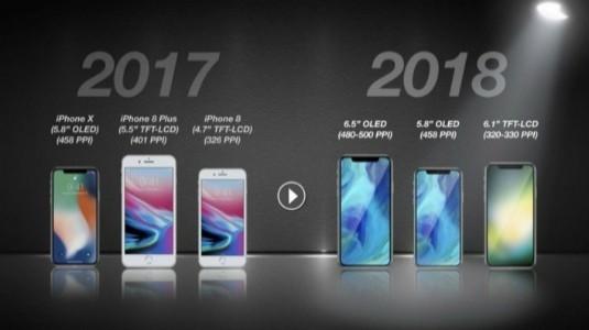 Apple, 2018 İPhone'lara 6.5 inç OLED ve 6.1 inç LCD Ekranlı İki Yeni İPhone Ekleyecek
