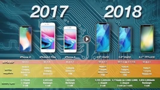 2018 OLED Apple iPhone Modellerinde Tek Hücreli L Şeklinde Batarya Kullanılacak