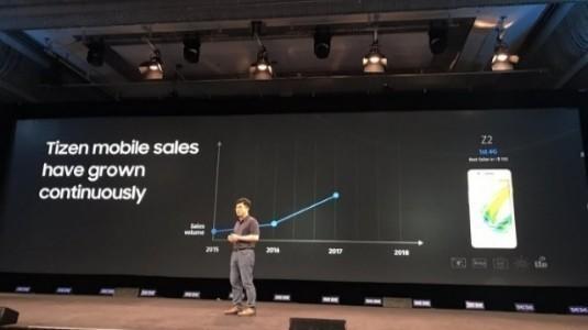 Samsung, Tizen Akıllı Telefonlarının Küresel Olarak Satışa Sunulacağını Açıkladı