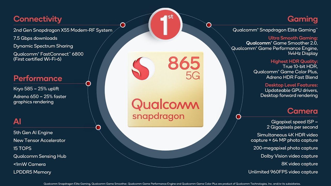 Qualcomm Announces Snapdragon 865+ 5G Mobile Platform